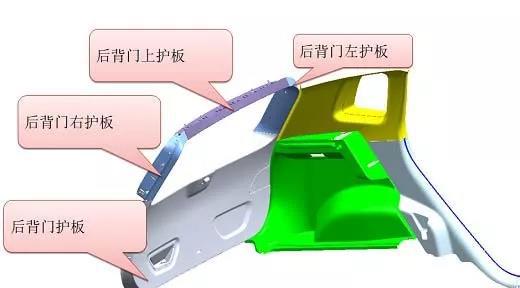 汽车轻量化与内外饰模具先进技术